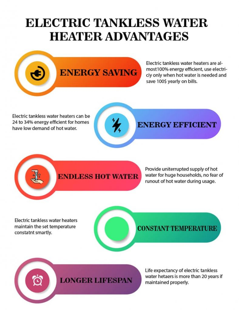 advantages of best electric tankless water heater