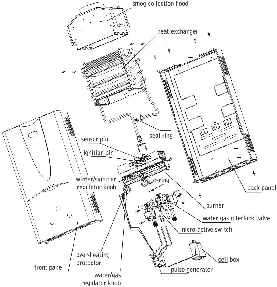 Infographics of Mary 10 tankless heater explaining the functions of different parts