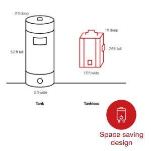 space saving design
