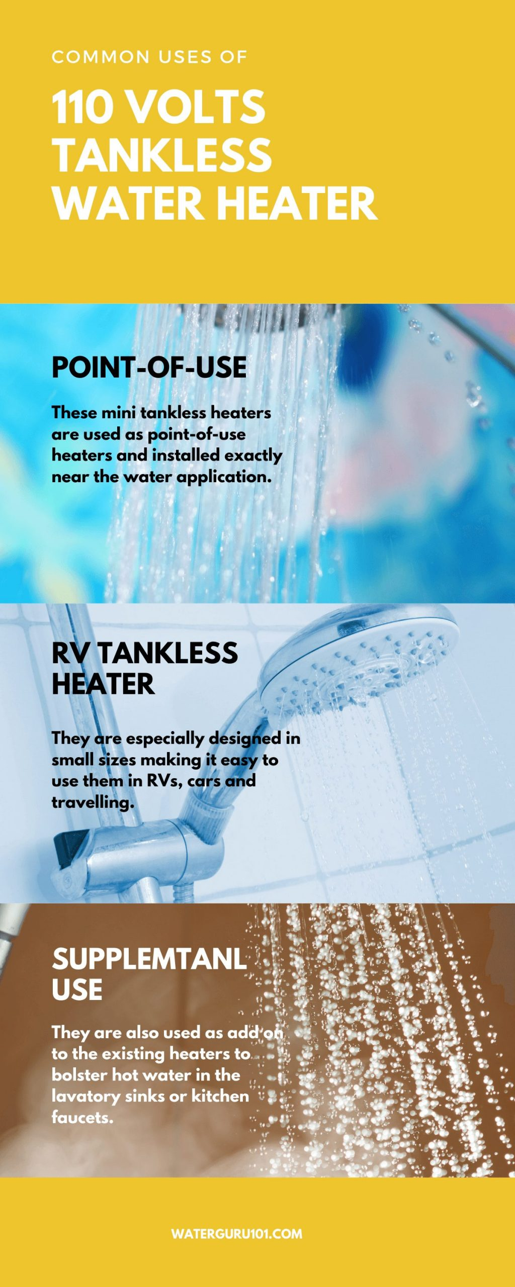 infographics of 110volt tankless water heater