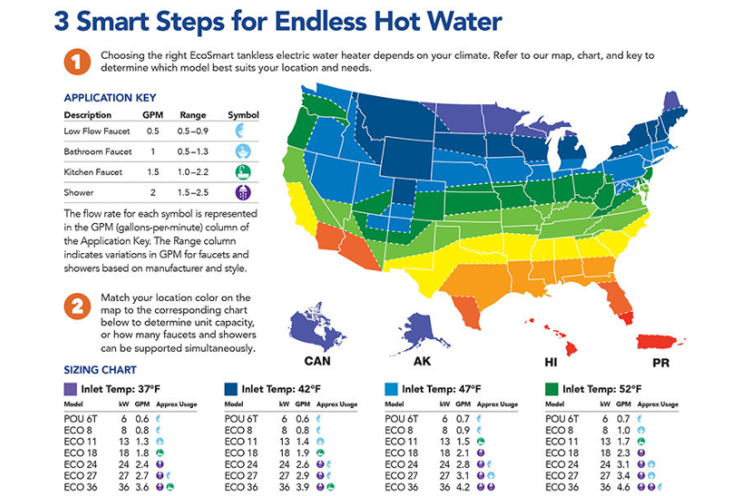 tankless water heater temperature fluctuations