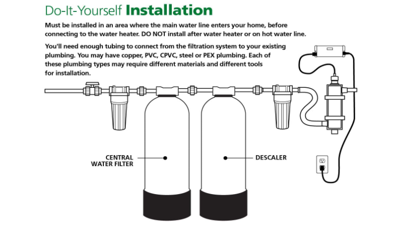 Do it yourself installation