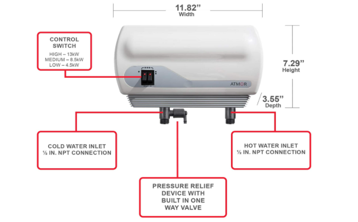 Infographic of Atmor 13kw/240v, 2.25 GPM Tankless Water Heater Electric