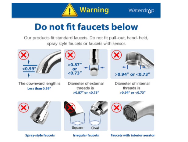 Infographic: How to fit faucet water filter