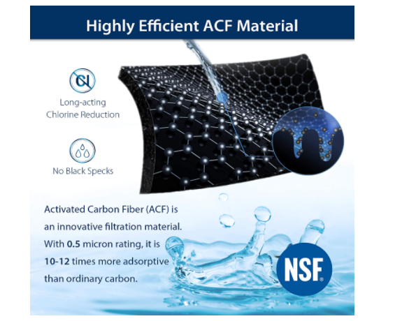 Highly Efficient ACF Material